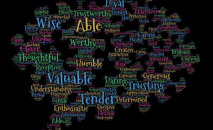 Wert, wert, Selbstvertrauen, Stärke, Preis